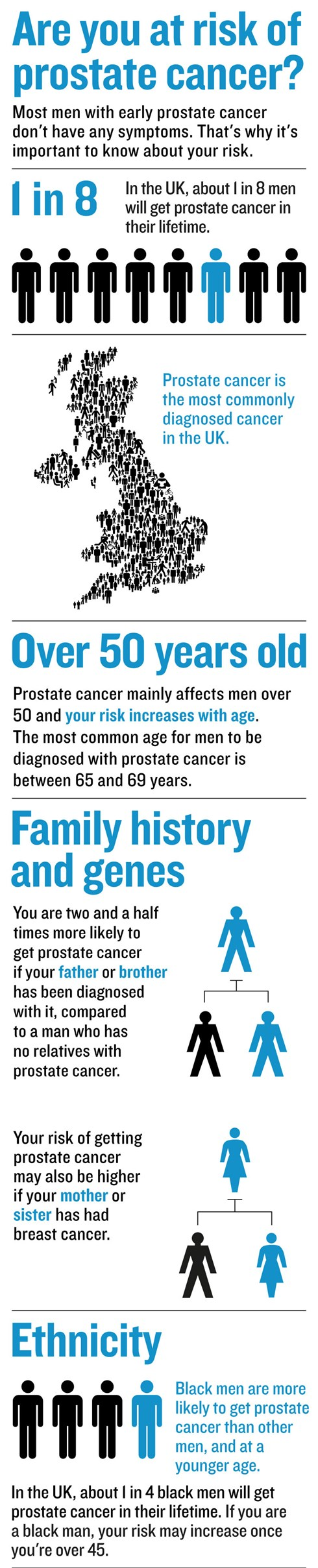 prostate cancer research uk